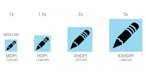 Android Icon Densities