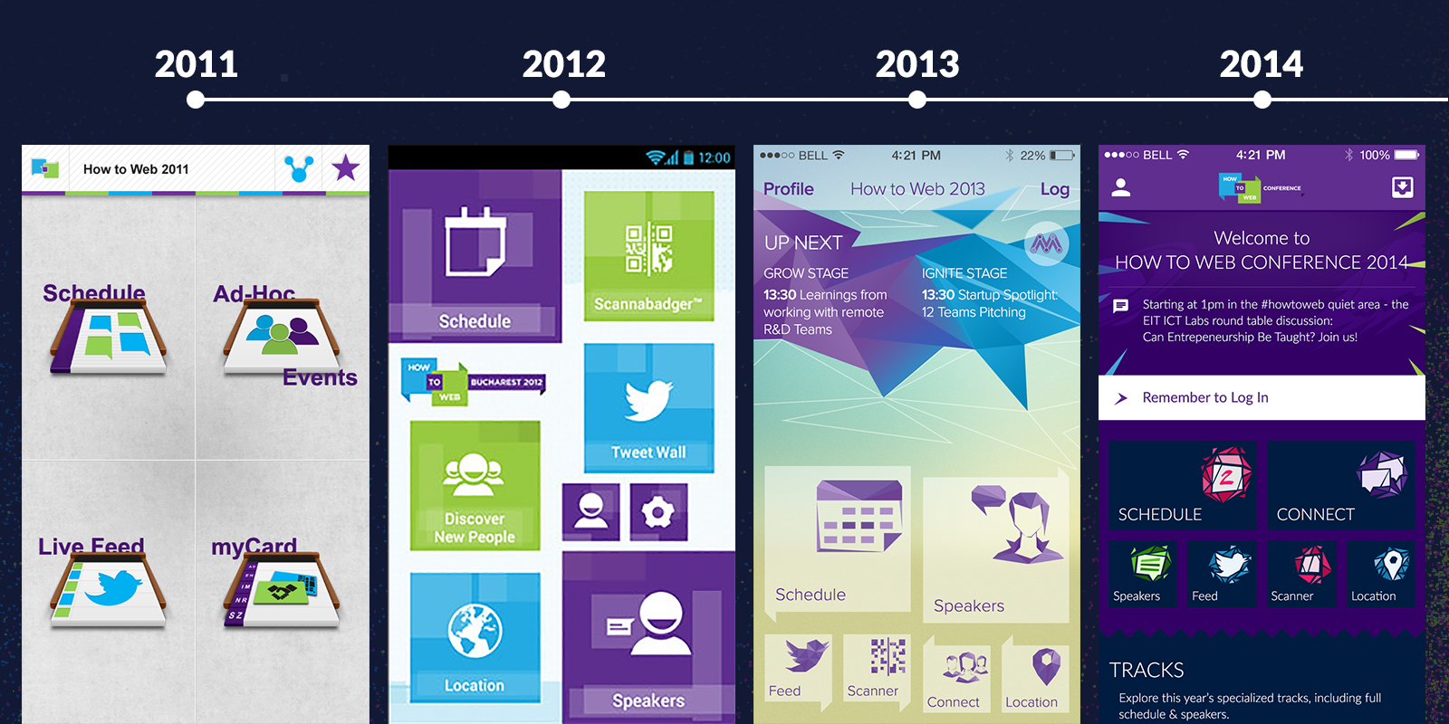 how to web conference app 2011, 2012, 2013, 2014